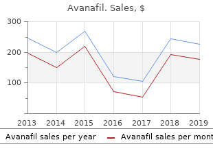 discount 50 mg avanafil overnight delivery