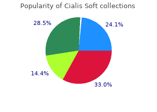 order 20mg cialis soft fast delivery