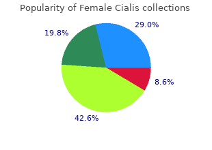 discount 10mg female cialis with visa