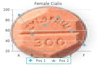 female cialis 10 mg with amex