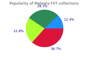 buy malegra fxt 140 mg low cost