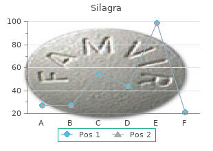 silagra 100 mg with amex