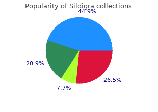 cheap 100 mg sildigra fast delivery