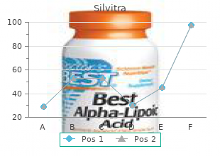 discount silvitra 120mg without a prescription