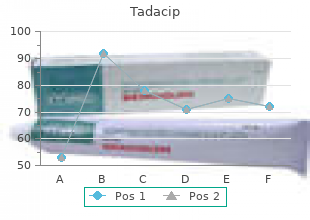 purchase tadacip 20mg without prescription