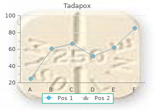 purchase tadapox 80 mg without prescription