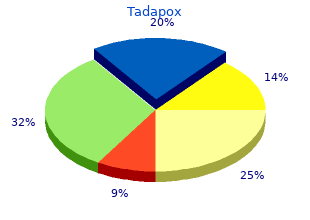 tadapox 80mg overnight delivery