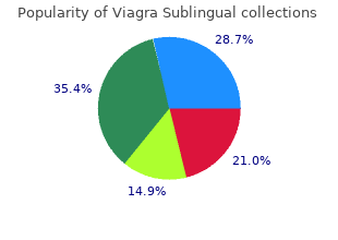 purchase viagra sublingual 100mg online